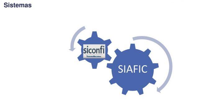 Plano de Ação de Adequação ao SIAFIC